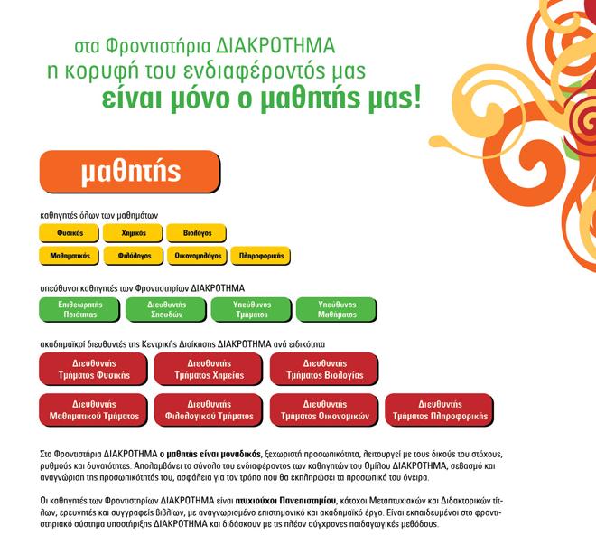 mathitis-mas